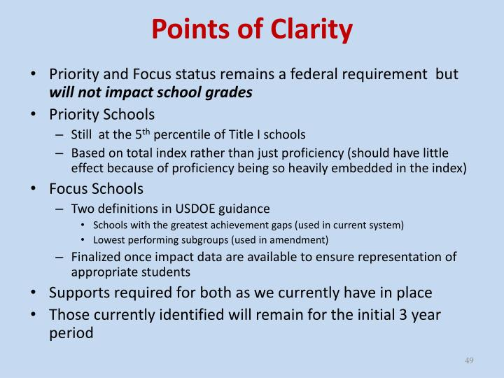 Points of Clarity