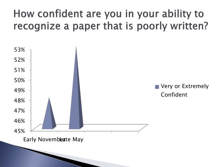 How confident are you in your ability to recognize a paper that is poorly written?