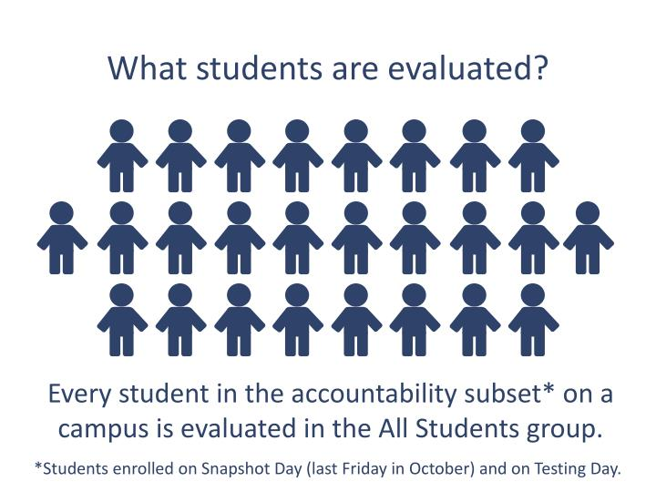 What students are evaluated?