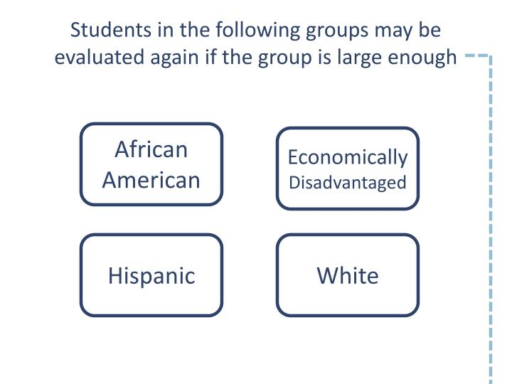 Students in the following groups may be evaluated again if the group is large enough