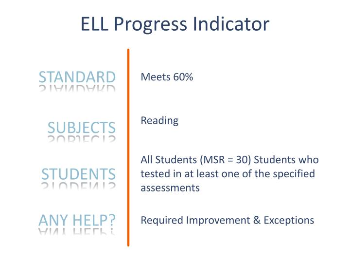 ELL Progress Indicator