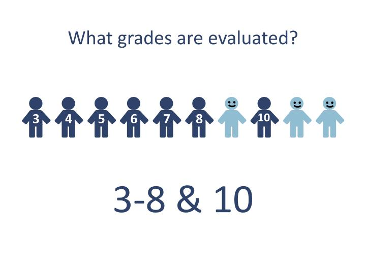 What grades are evaluated?