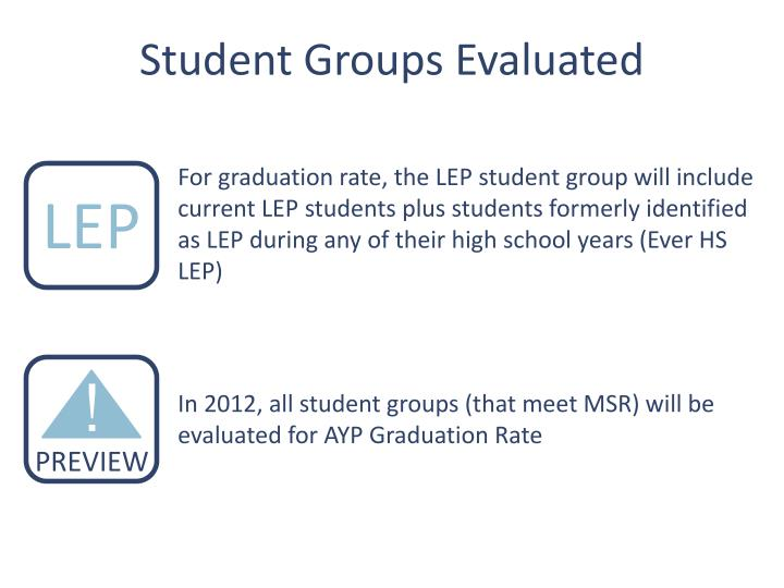 Student Groups Evaluated