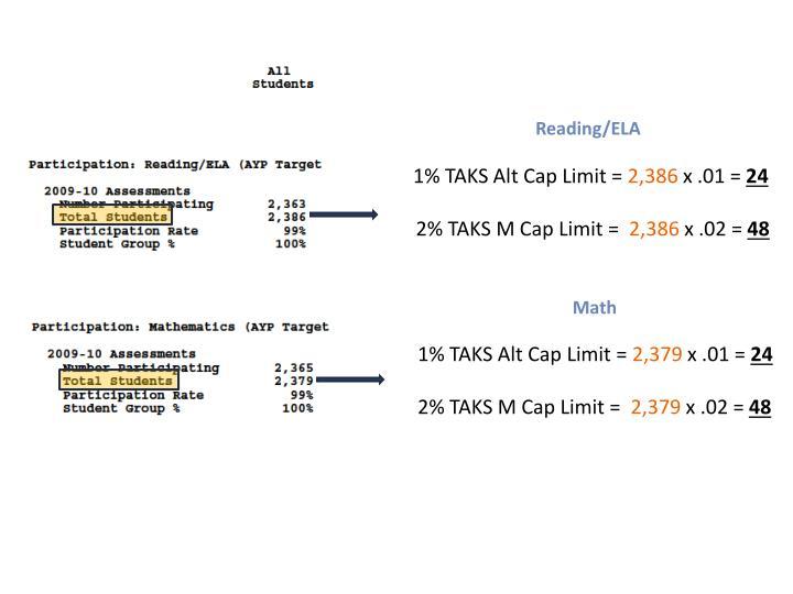 Reading/ELA