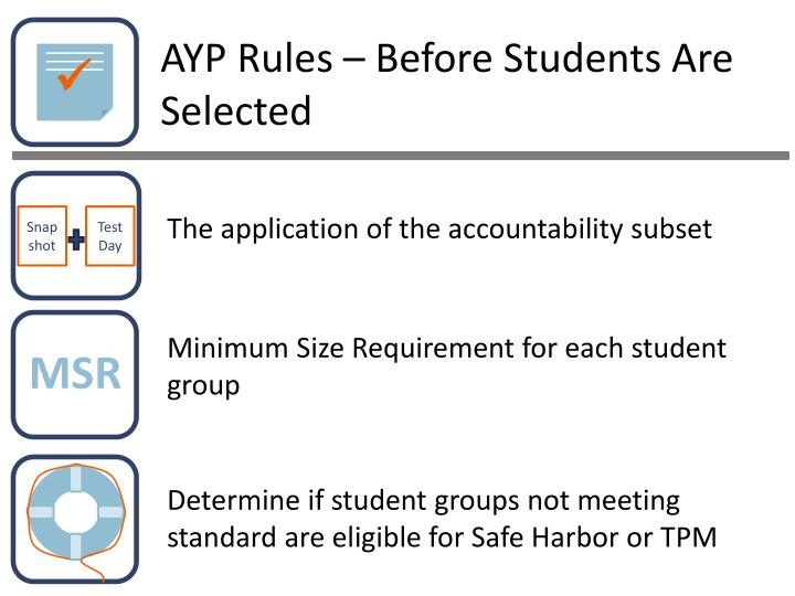 AYP Rules – Before Students Are Selected