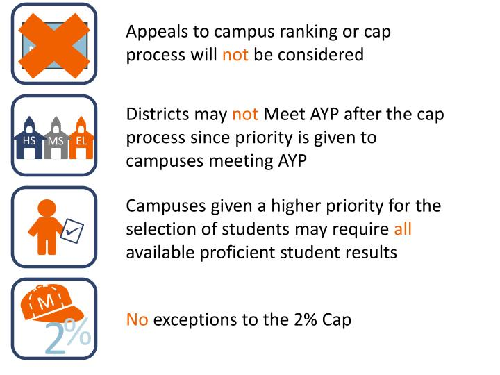 Appeals to campus ranking or cap process will
