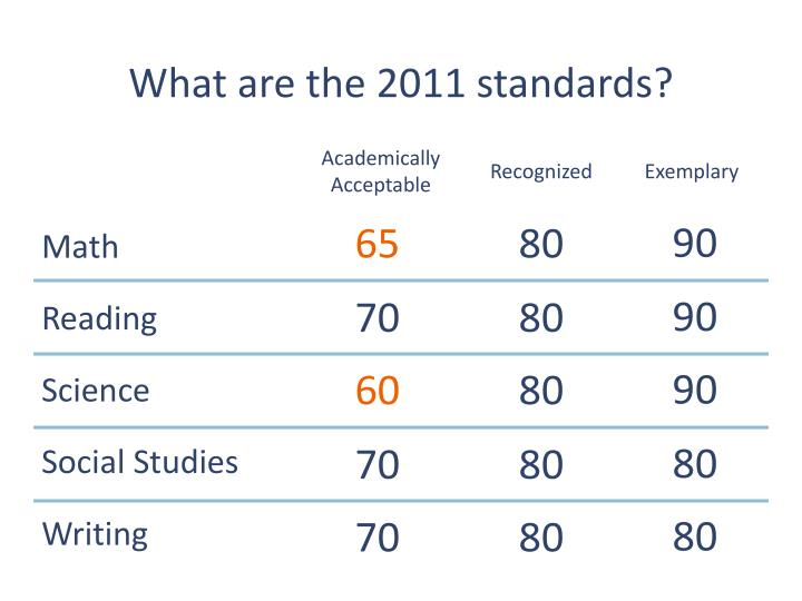 What are the 2011 standards?