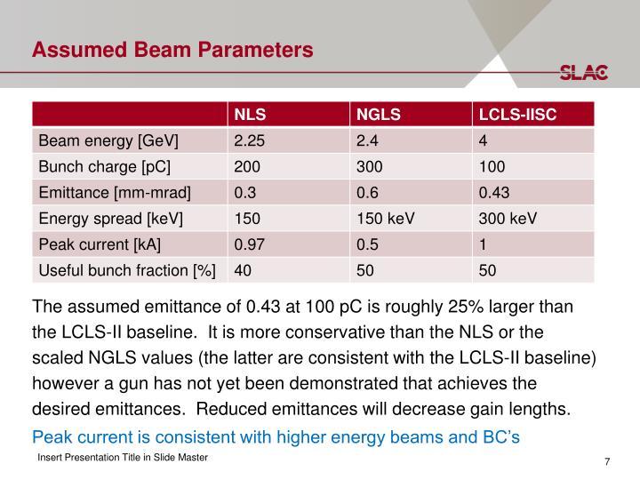 Assumed Beam Parameters