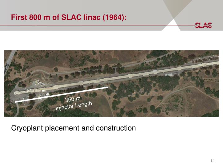 First 800 m of SLAC linac (1964):