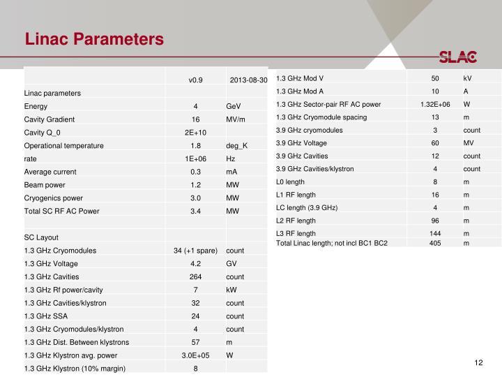 Linac Parameters