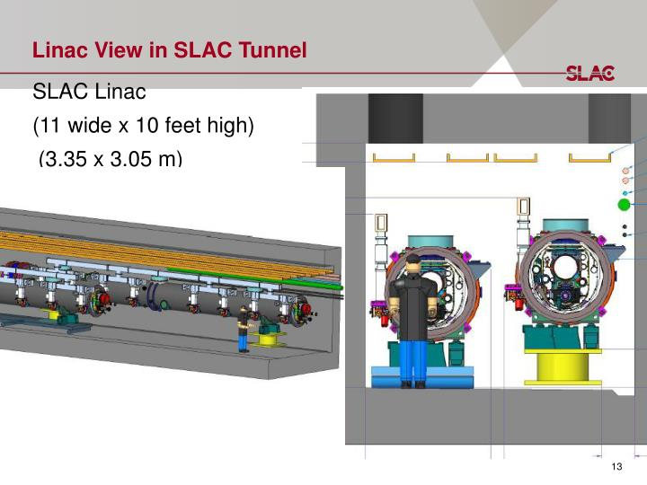 Linac View in SLAC Tunnel