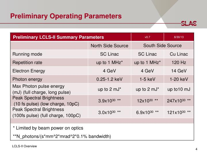 Preliminary Operating Parameters