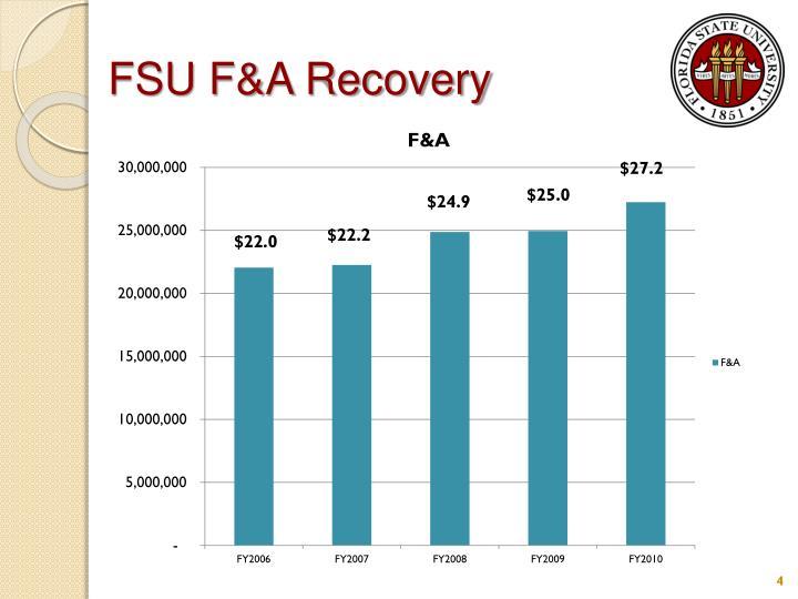FSU F&A Recov