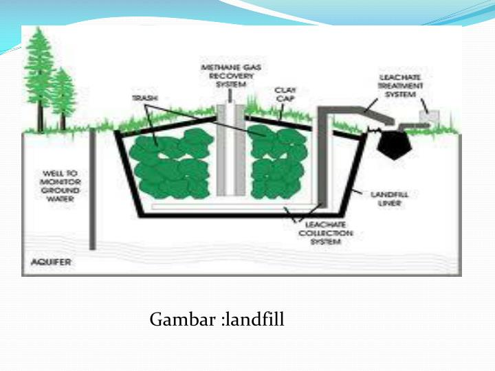 Gambar :landfill
