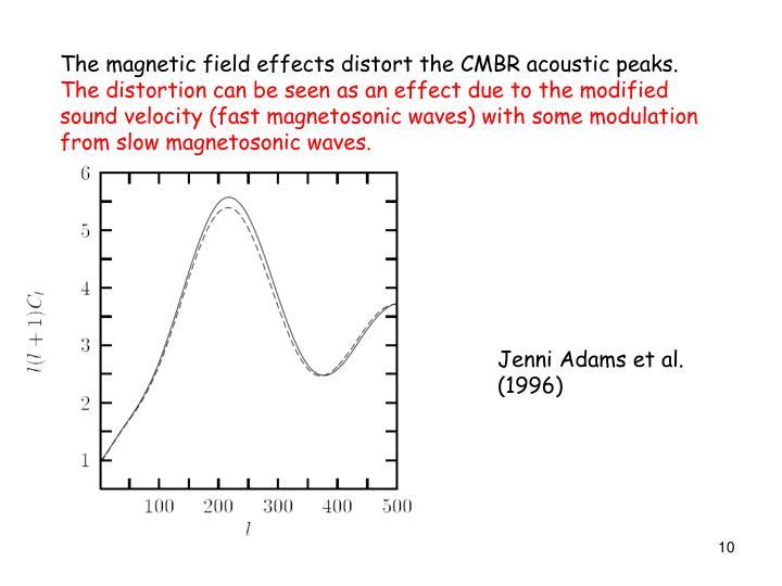 The magnetic field effects distort the CMBR acoustic peaks.