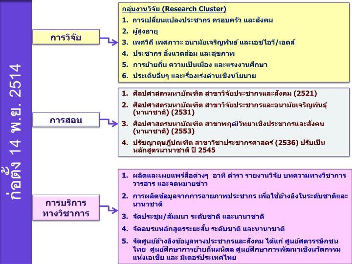กลุ่มงานวิจัย (