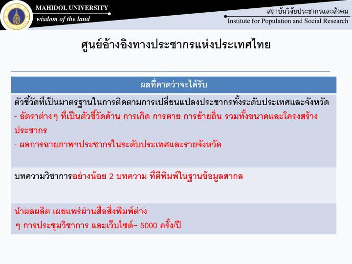 ศูนย์อ้างอิงทางประชากรแห่งประเทศไทย