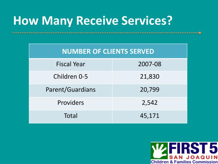 How Many Receive Services?