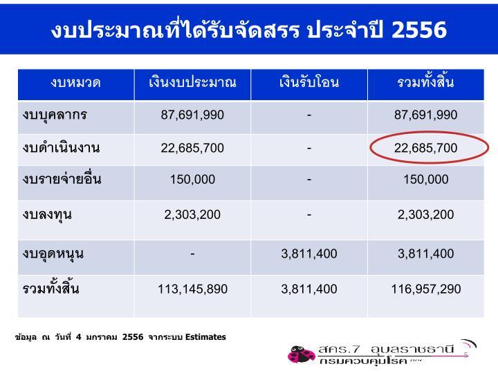 งบประมาณที่ได้รับจัดสรร ประจำปี 2556