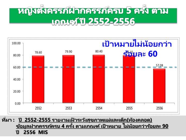 หญิงตั้งครรภ์ฝากครรภ์ครบ 5 ครั้ง ตามเกณฑ์ ปี 2552-2556