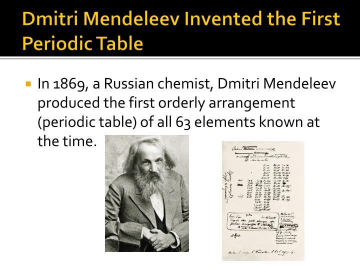 Dmitri Mendeleev Invented the First Periodic Table