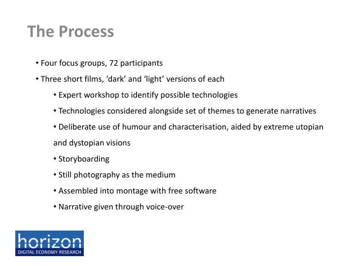 Four focus groups, 72 participants