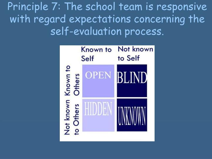 Principle 7: The school team is responsive with regard expectations concerning the self-evaluation process.