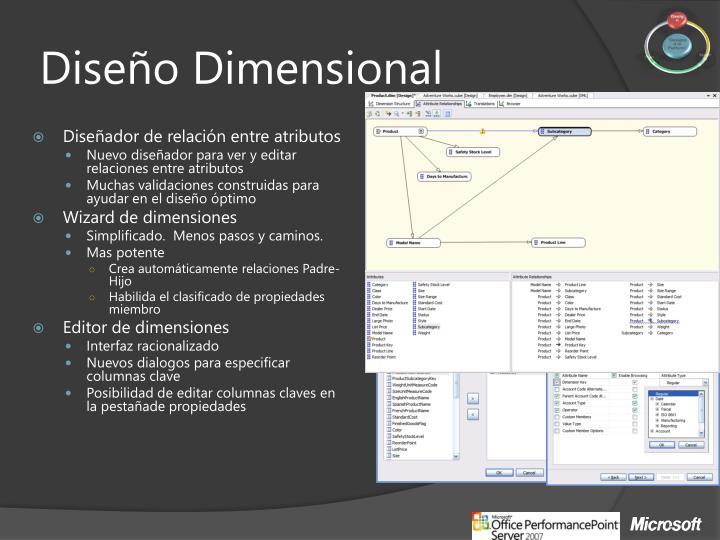 Diseño Dimensional