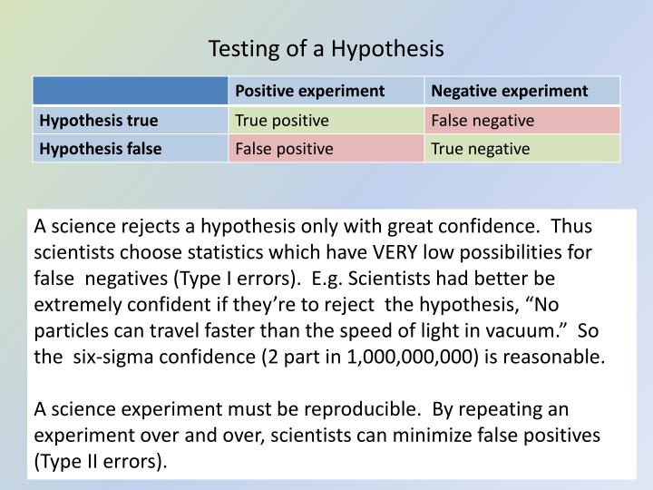 Testing of a hypothesis