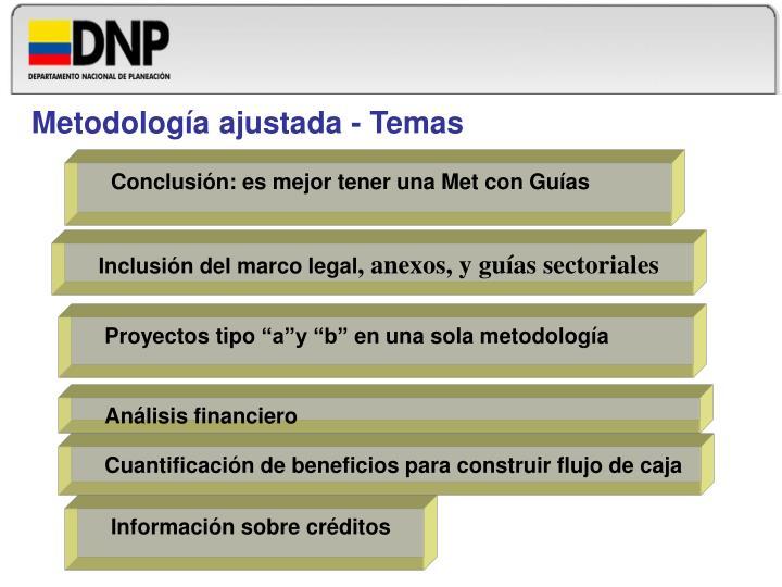 Metodología ajustada - Temas