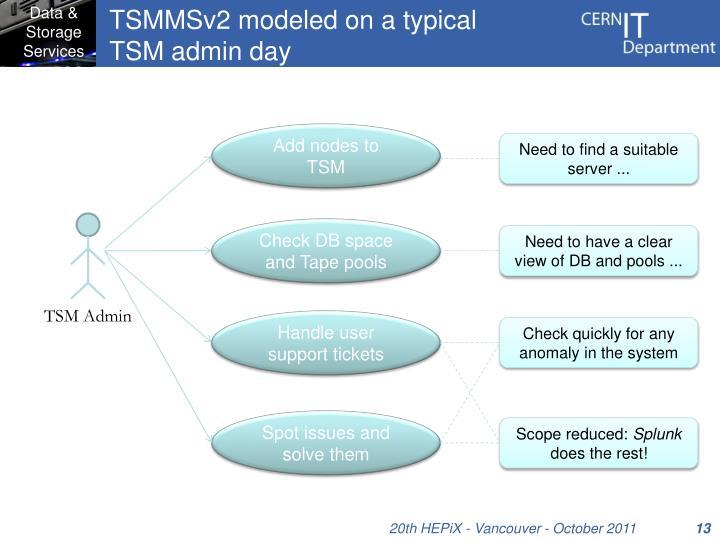 TSMMSv2