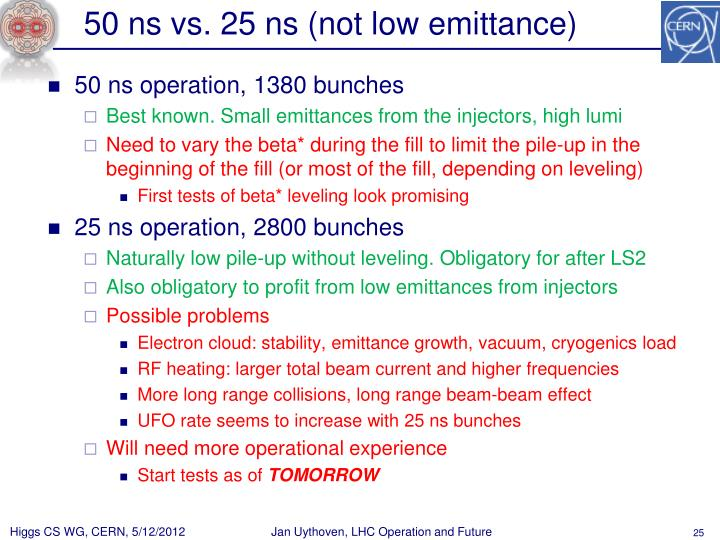 50 ns vs. 25 ns (not low emittance)