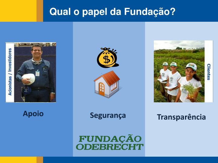 Qual o papel da Fundação?