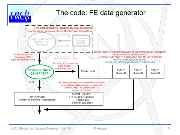 The code: FE data generator