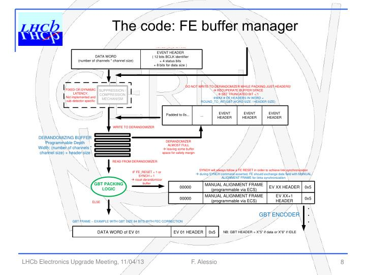 The code: FE buffer manager
