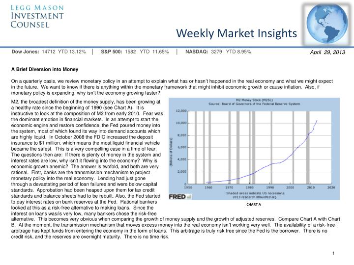 Weekly Market Insights