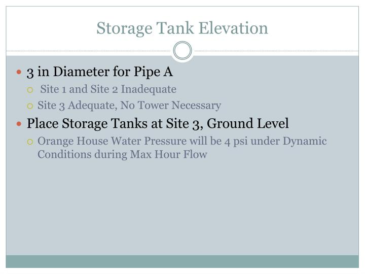 Storage Tank Elevation