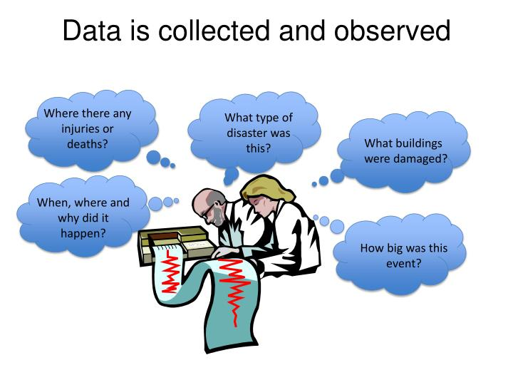 Data is collected and observed
