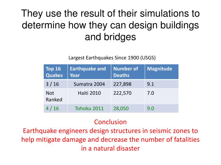They use the result of their simulations to determine how they can design buildings and bridges