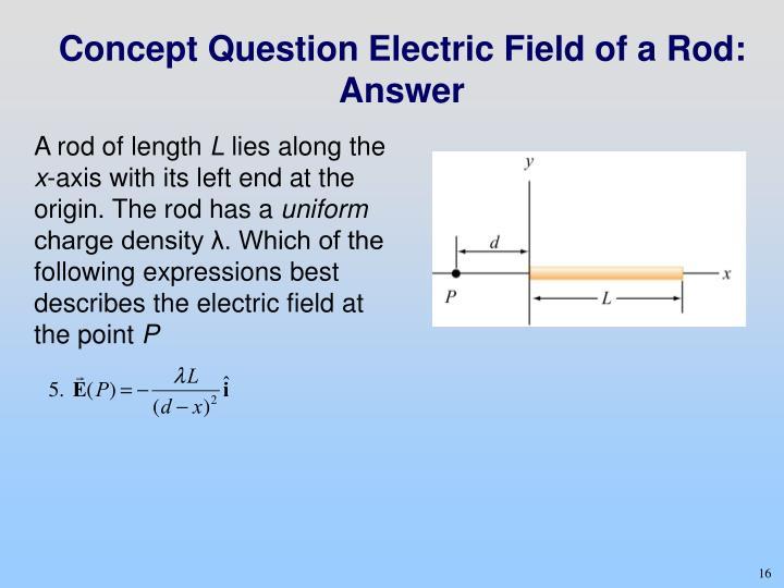 A rod of length