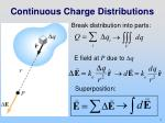continuous charge distributions1