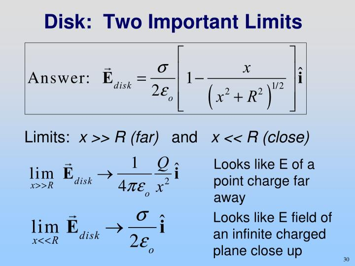 Disk:  Two Important Limits