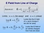 e field from line of charge