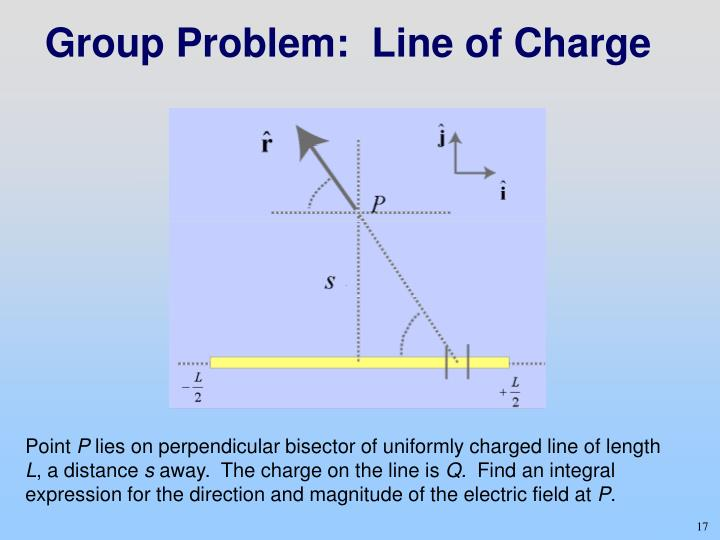 Group Problem:  Line of Charge