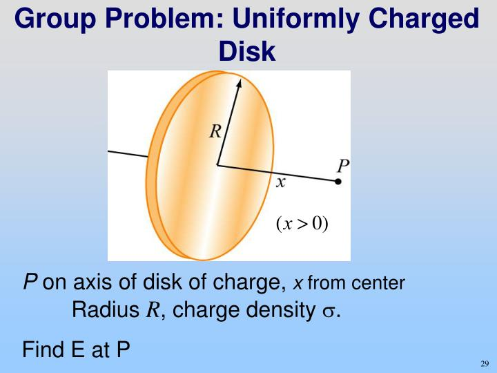 Group Problem: Uniformly Charged Disk