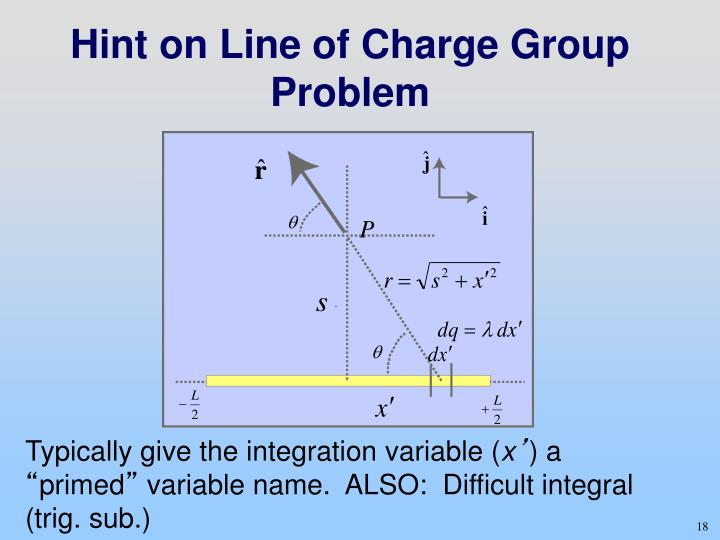 Hint on Line of Charge Group Problem