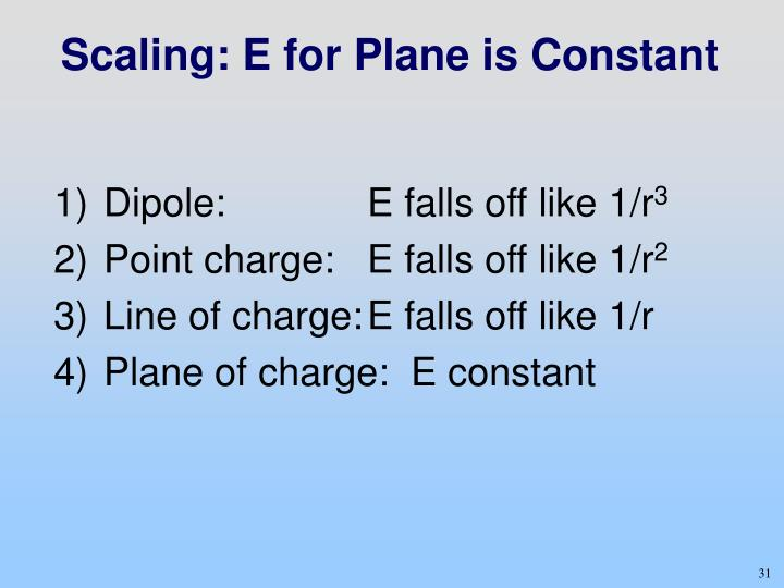 Scaling: E for Plane is Constant