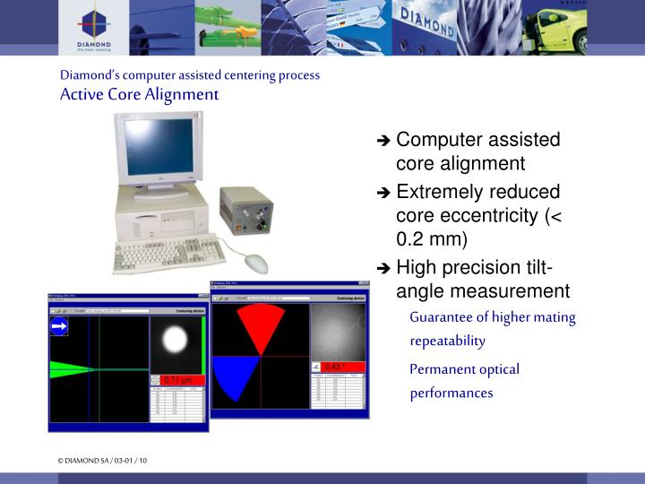 Diamond's computer assisted centering process