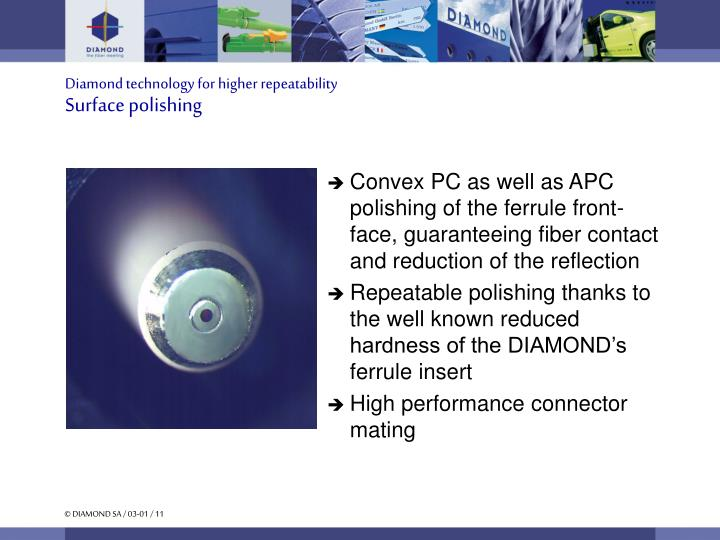 Diamond technology for higher repeatability