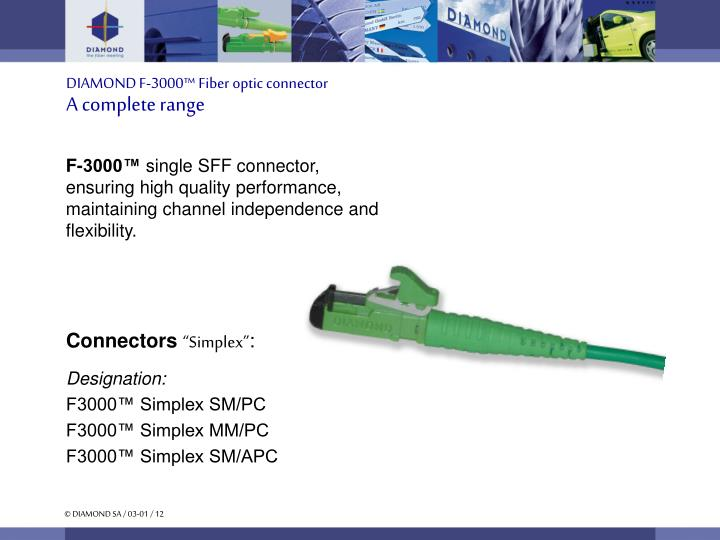 DIAMOND F-3000™ Fiber optic connector
